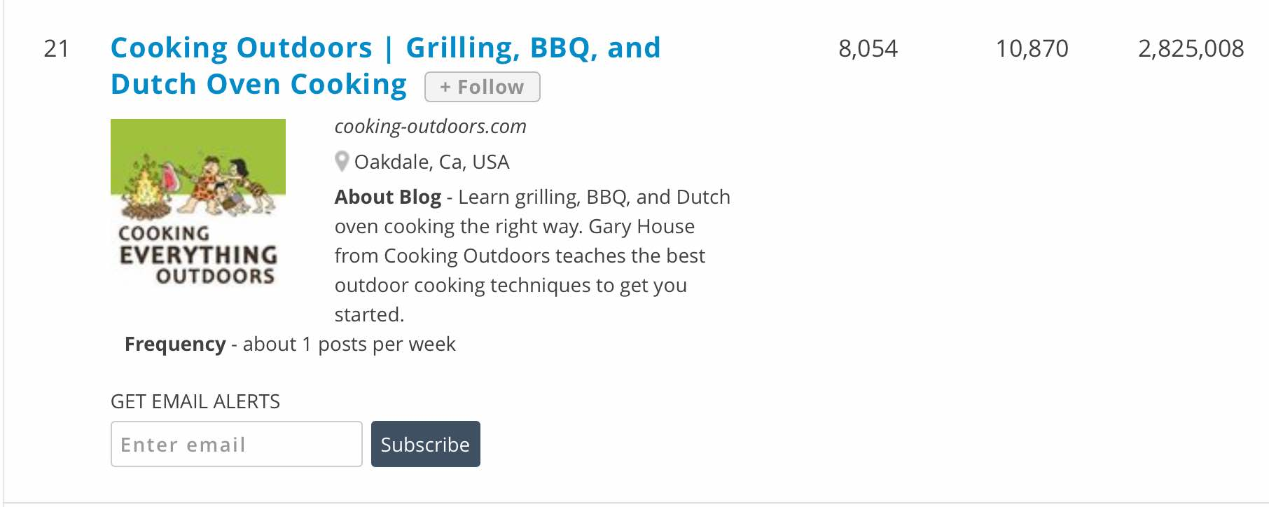 Top 100 Barbecue Websites | Cooking-Outdoors.com | Gary House